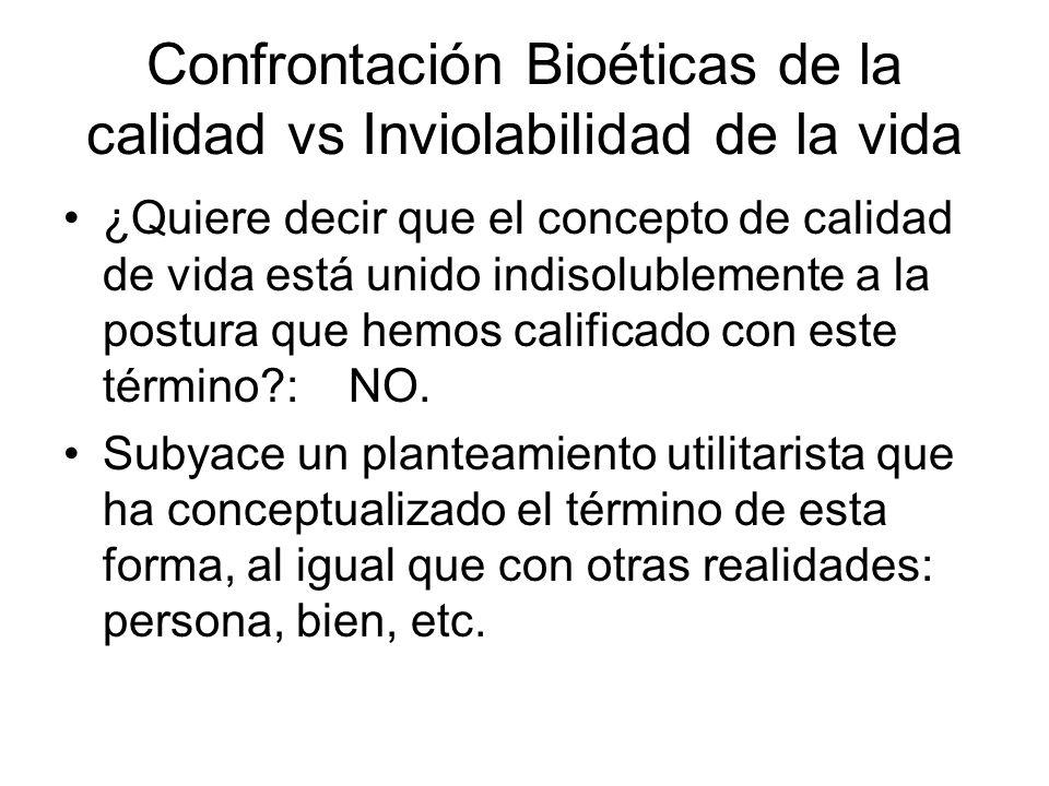 Confrontación Bioéticas de la calidad vs Inviolabilidad de la vida