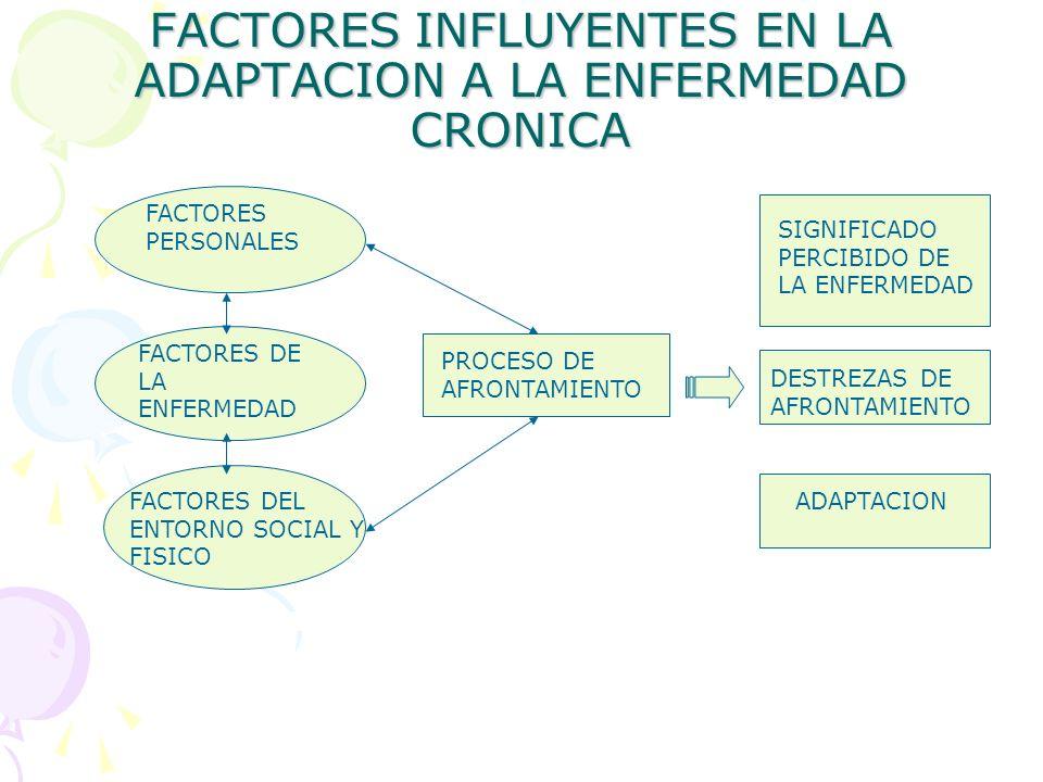 FACTORES INFLUYENTES EN LA ADAPTACION A LA ENFERMEDAD CRONICA