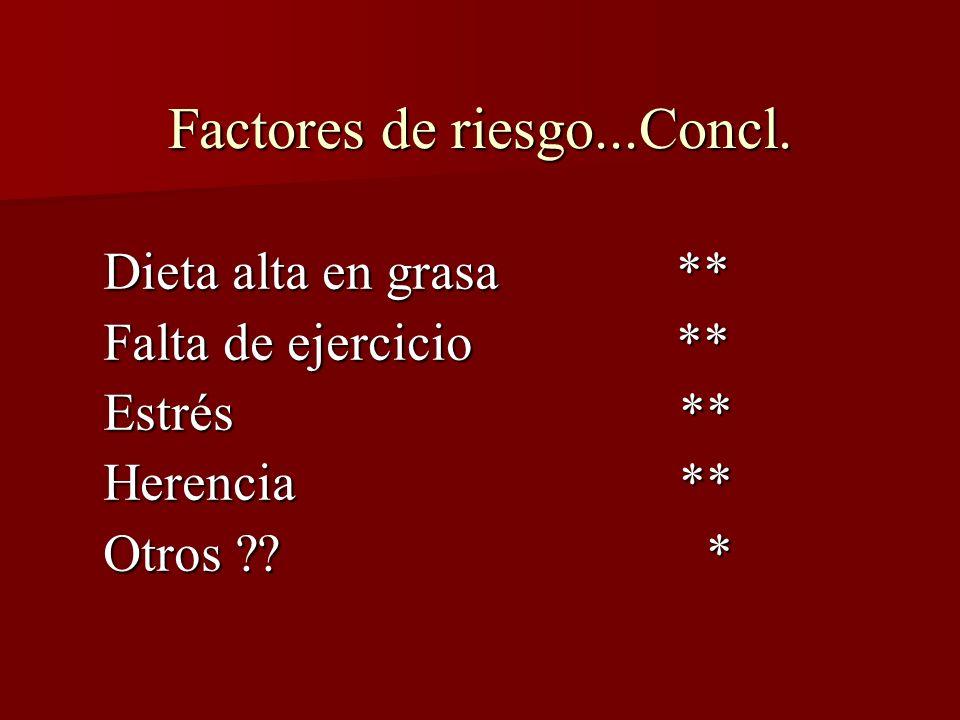 Factores de riesgo...Concl.