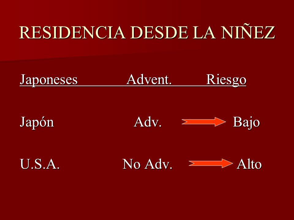 RESIDENCIA DESDE LA NIÑEZ