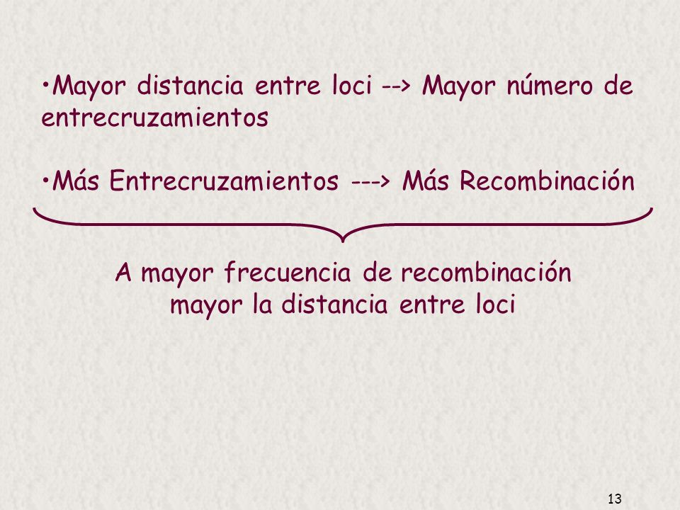 A mayor frecuencia de recombinación mayor la distancia entre loci
