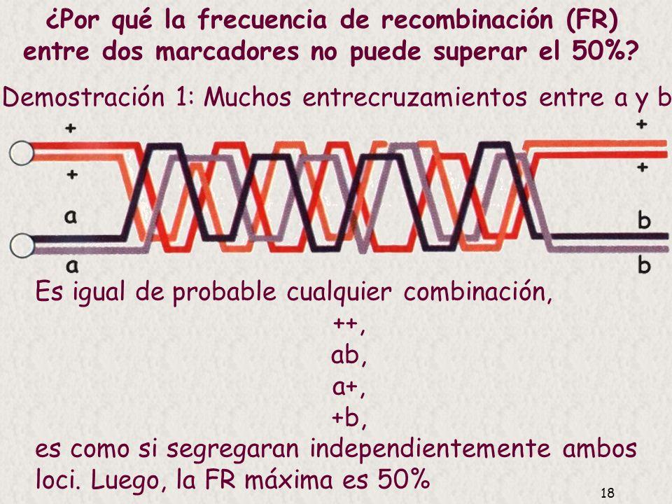 Demostración 1: Muchos entrecruzamientos entre a y b