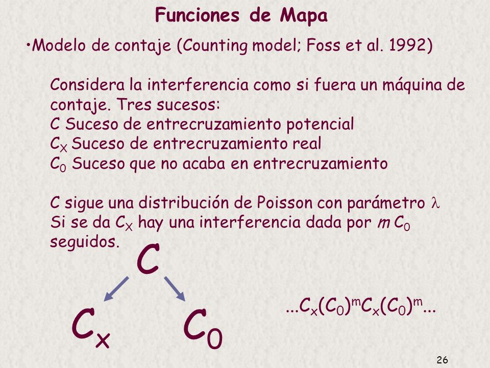 C Cx C0 Funciones de Mapa ...Cx(C0)mCx(C0)m...