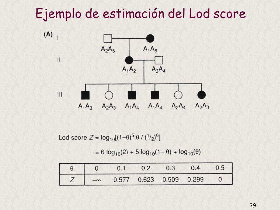 Ejemplo de estimación del Lod score