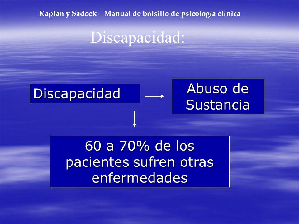 Kaplan y Sadock – Manual de bolsillo de psicología clínica