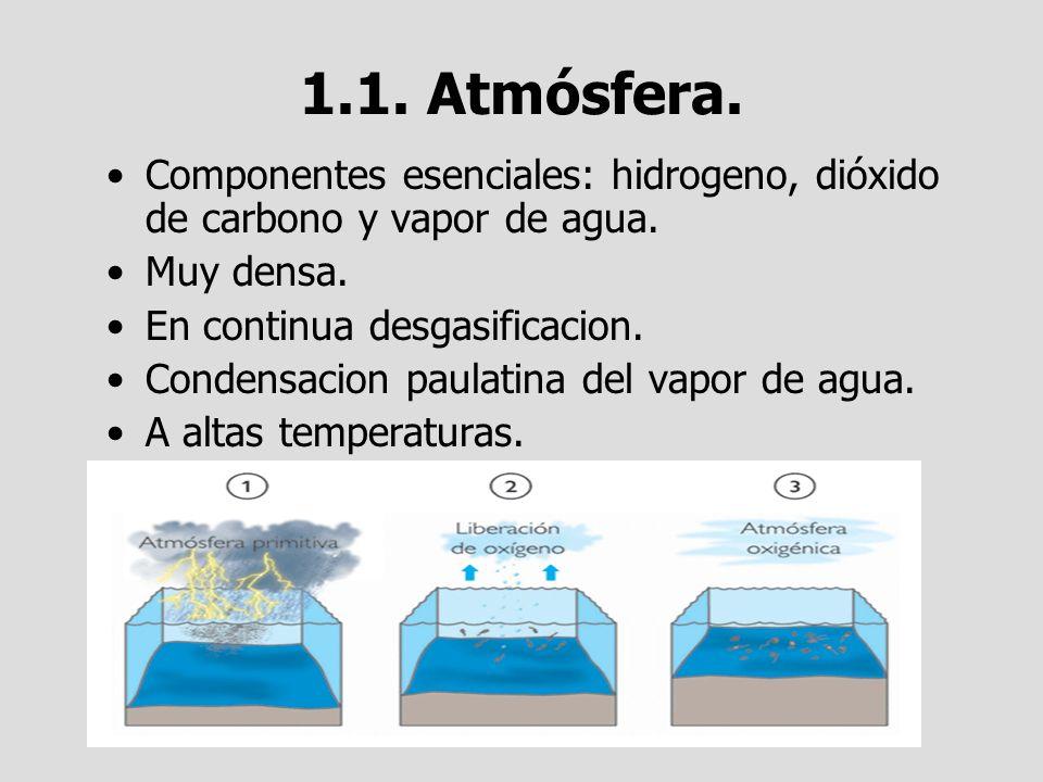 1.1. Atmósfera. Componentes esenciales: hidrogeno, dióxido de carbono y vapor de agua. Muy densa. En continua desgasificacion.
