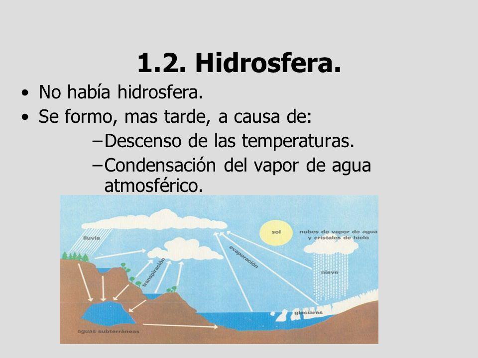 1.2. Hidrosfera. No había hidrosfera. Se formo, mas tarde, a causa de: