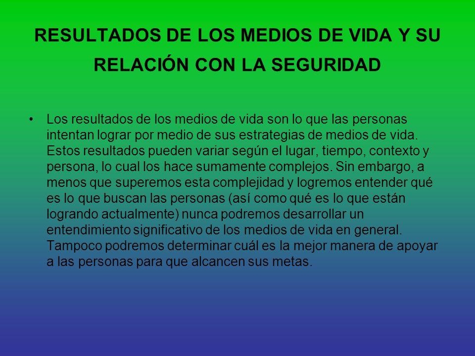 RESULTADOS DE LOS MEDIOS DE VIDA Y SU RELACIÓN CON LA SEGURIDAD
