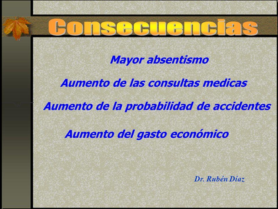 Consecuencias Mayor absentismo Aumento de las consultas medicas