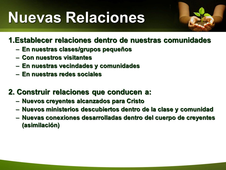 Nuevas Relaciones Establecer relaciones dentro de nuestras comunidades