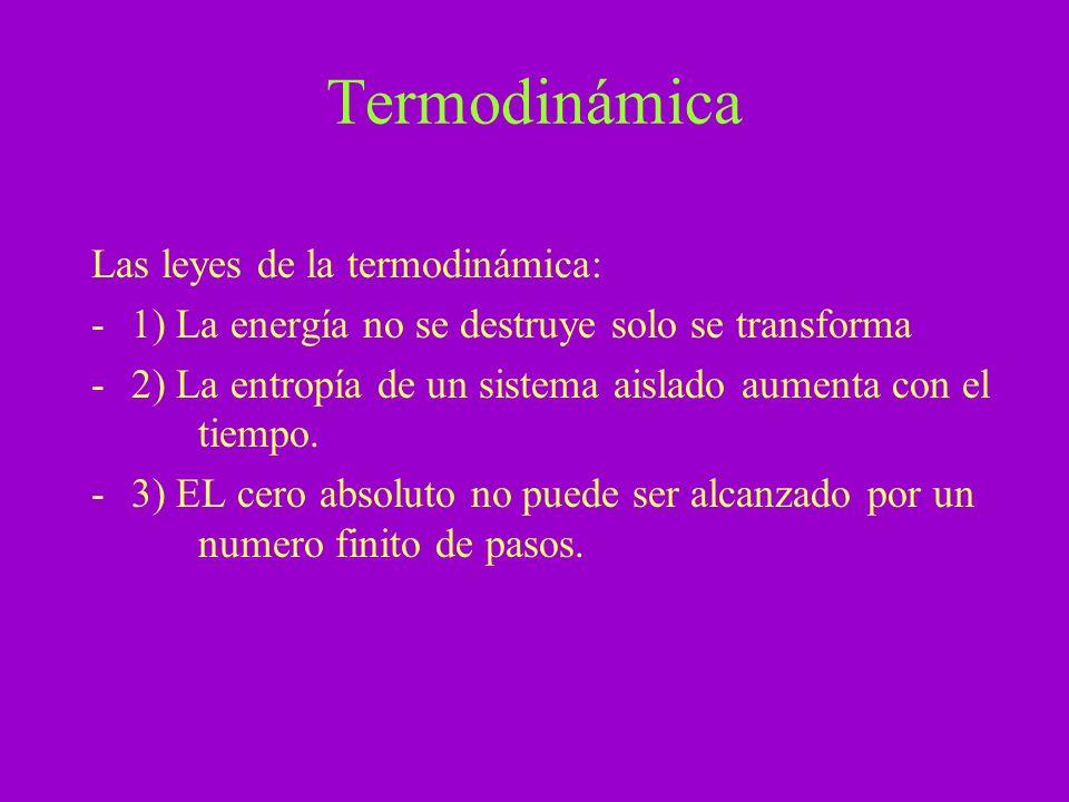 Termodinámica Las leyes de la termodinámica: