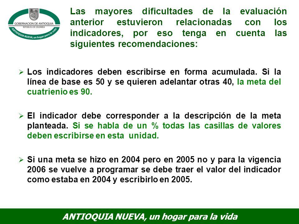Las mayores dificultades de la evaluación anterior estuvieron relacionadas con los indicadores, por eso tenga en cuenta las siguientes recomendaciones: