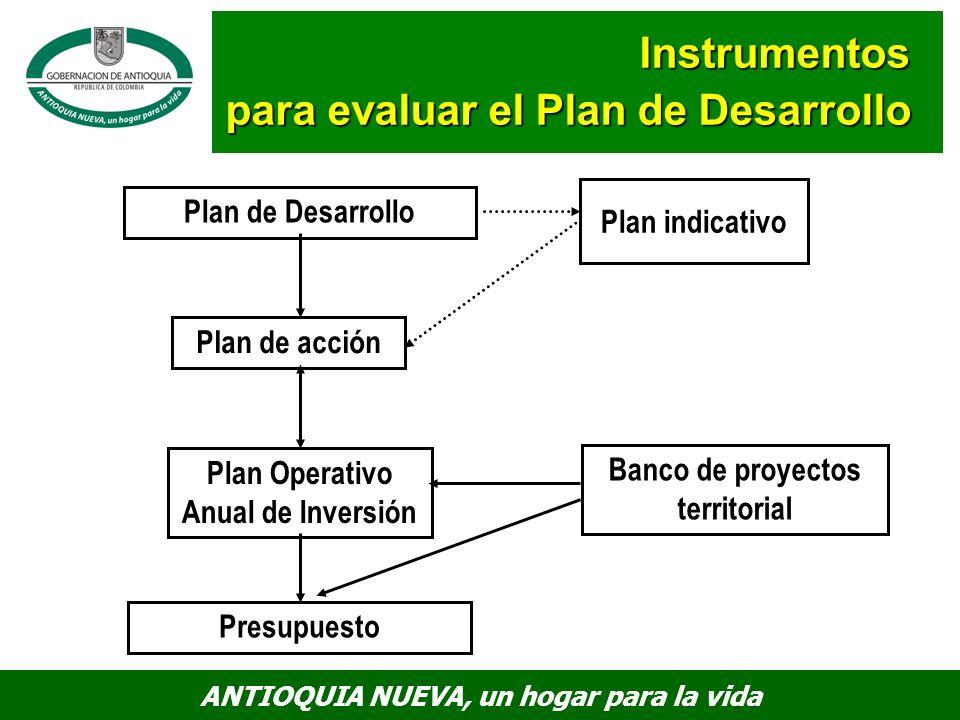 Plan Operativo Anual de Inversión Banco de proyectos territorial