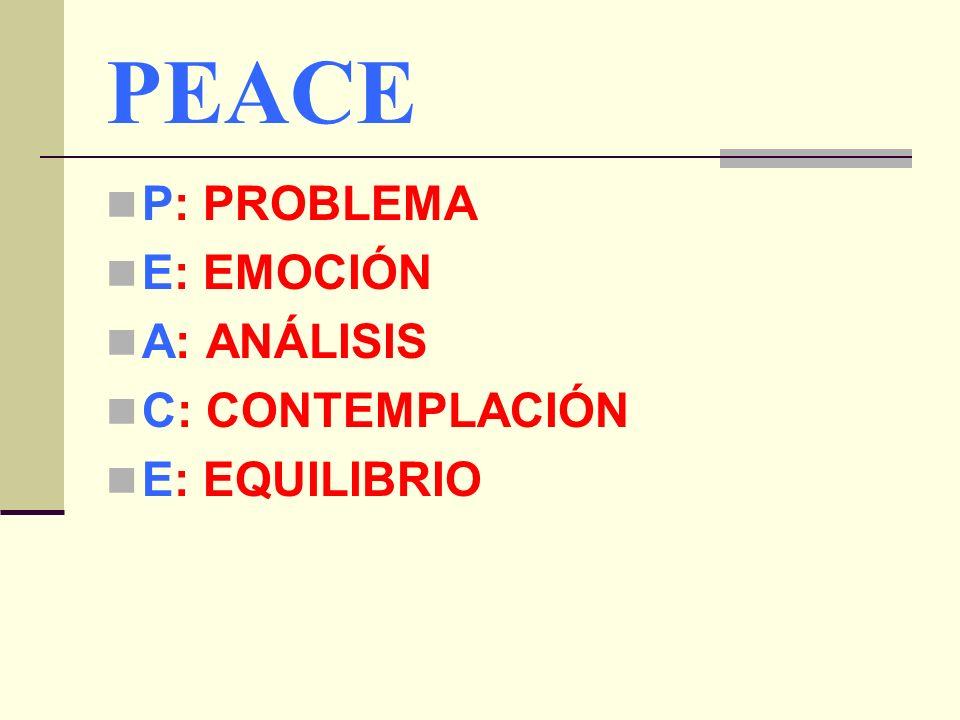 PEACE P: PROBLEMA E: EMOCIÓN A: ANÁLISIS C: CONTEMPLACIÓN