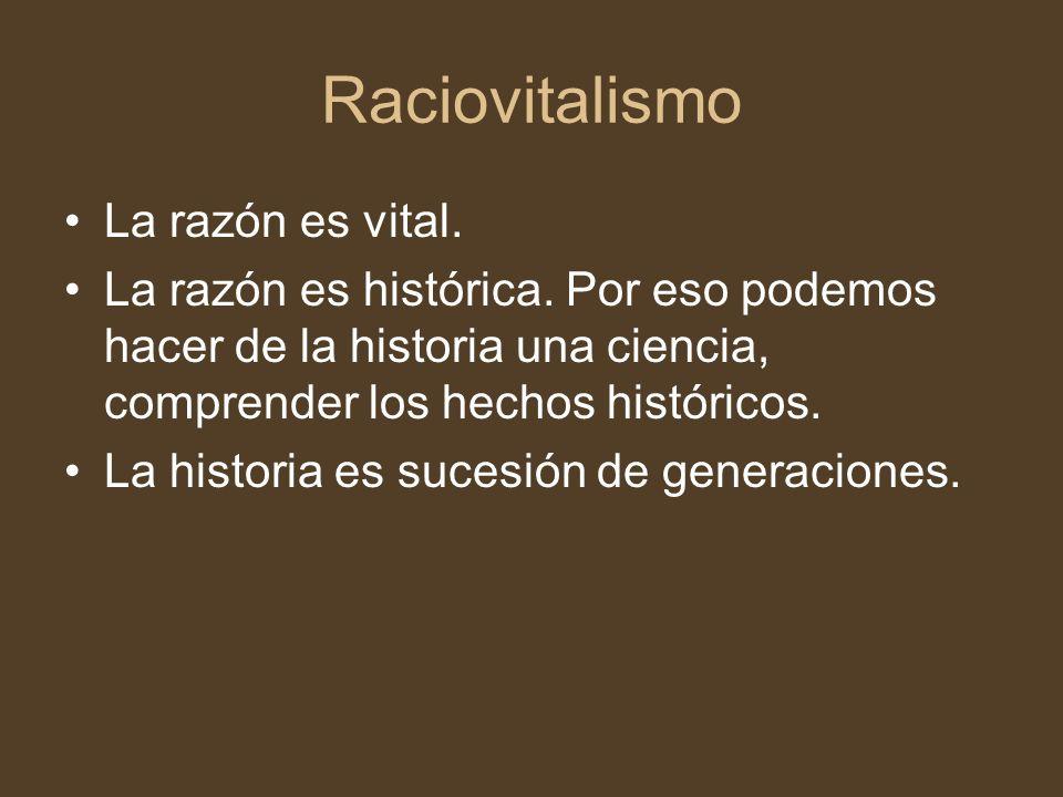 Raciovitalismo La razón es vital.