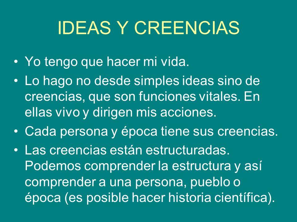 IDEAS Y CREENCIAS Yo tengo que hacer mi vida.
