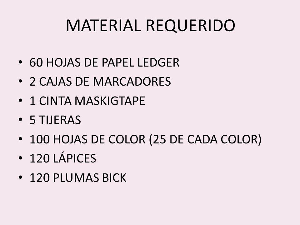MATERIAL REQUERIDO 60 HOJAS DE PAPEL LEDGER 2 CAJAS DE MARCADORES