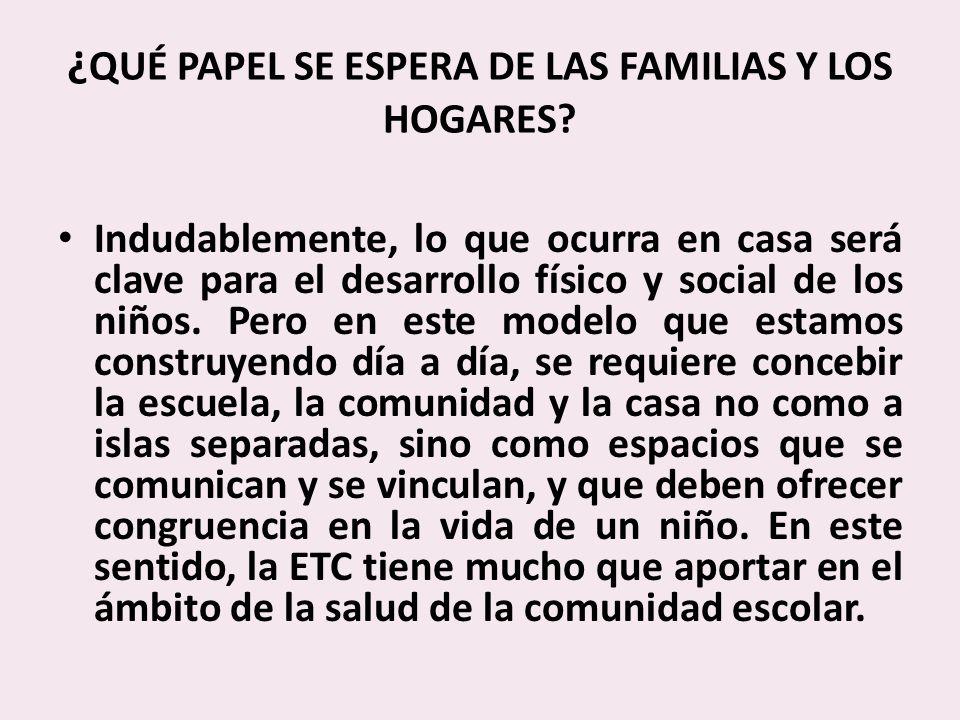 ¿QUÉ PAPEL SE ESPERA DE LAS FAMILIAS Y LOS HOGARES