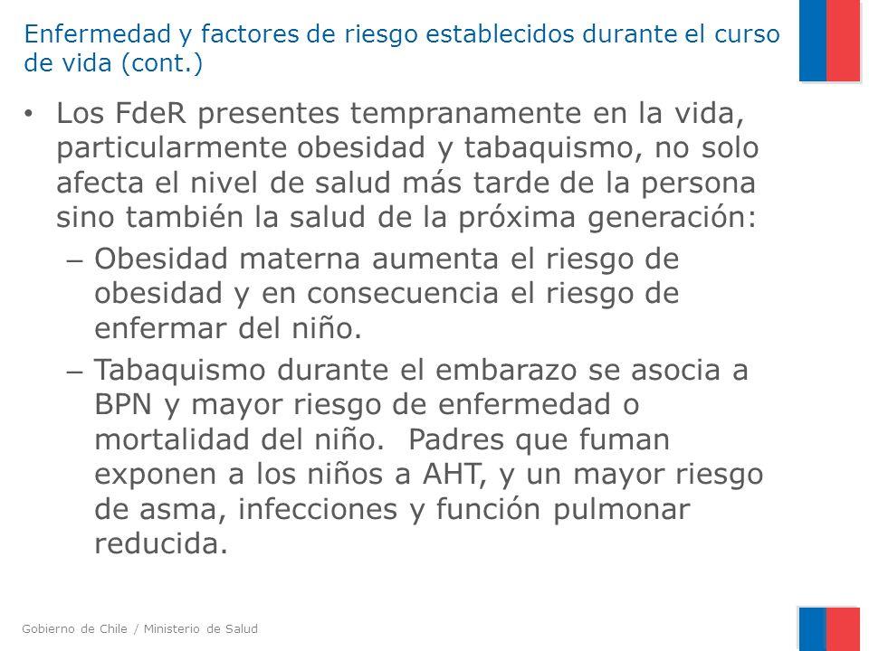 Enfermedad y factores de riesgo establecidos durante el curso de vida (cont.)