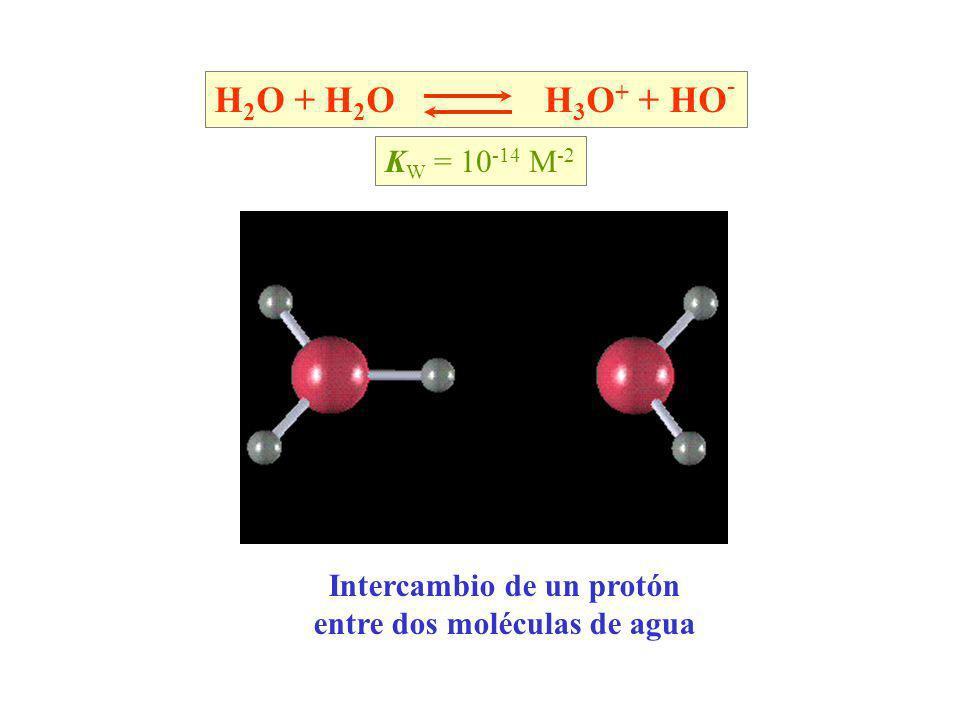 Intercambio de un protón entre dos moléculas de agua