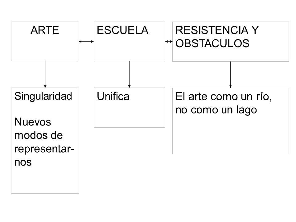RESISTENCIA Y OBSTACULOS