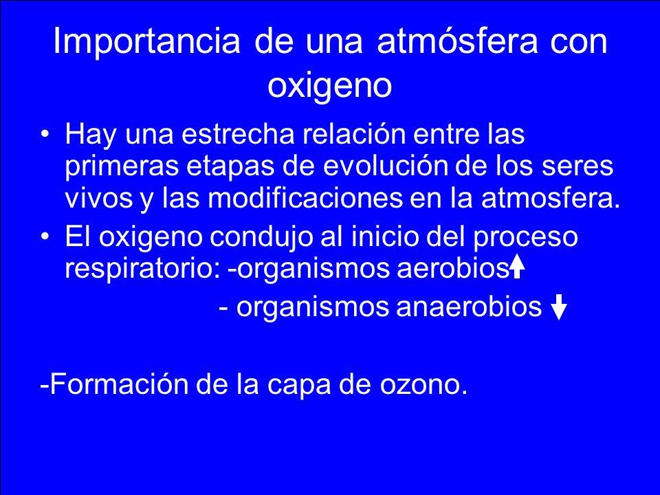 Importancia de una atmósfera con oxigeno