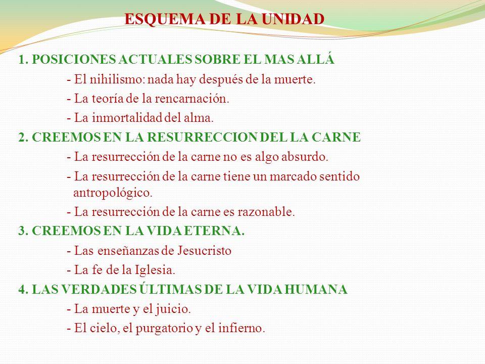 ESQUEMA DE LA UNIDAD 1. POSICIONES ACTUALES SOBRE EL MAS ALLÁ