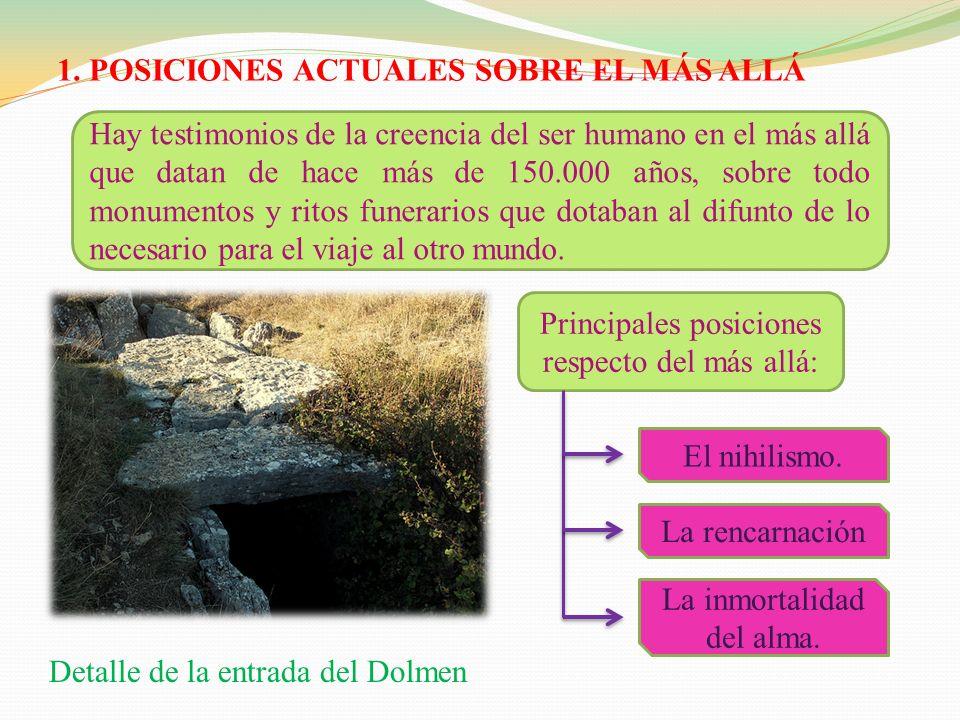 1. POSICIONES ACTUALES SOBRE EL MÁS ALLÁ