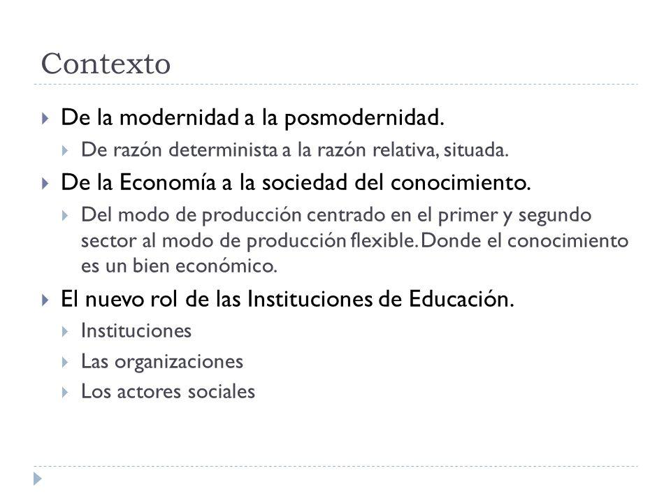 Contexto De la modernidad a la posmodernidad.