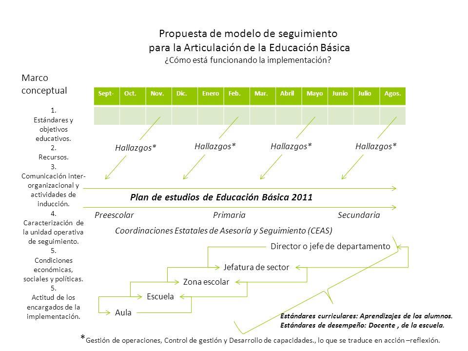Propuesta de modelo de seguimiento