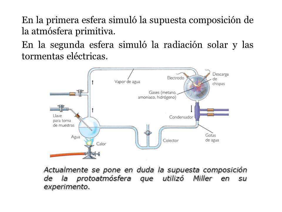 En la primera esfera simuló la supuesta composición de la atmósfera primitiva.