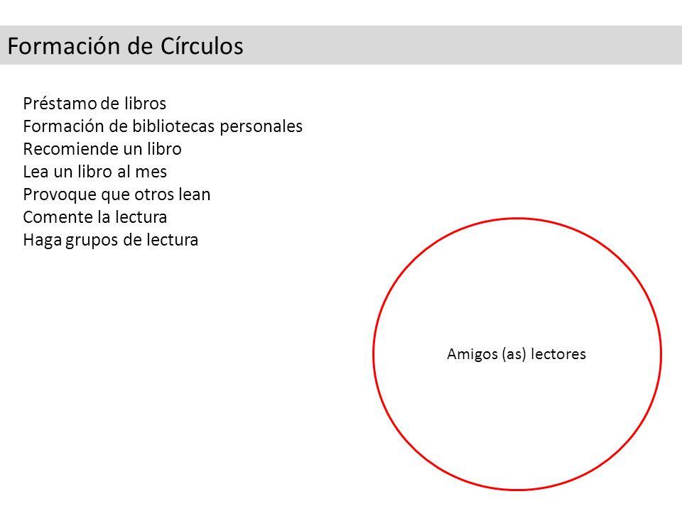 Formación de Círculos Préstamo de libros