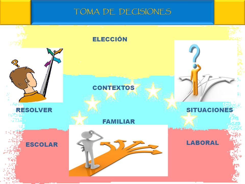 TOMA DE DECISIONES ELECCIÓN CONTEXTOS RESOLVER SITUACIONES FAMILIAR LABORAL ESCOLAR