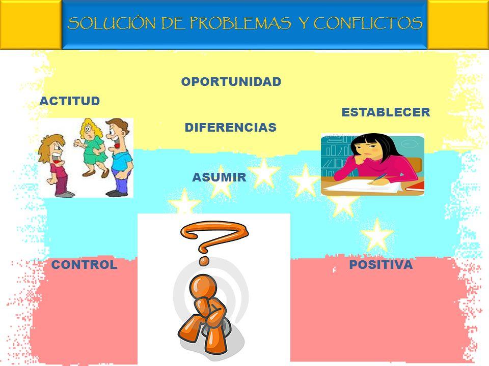 SOLUCIÓN DE PROBLEMAS Y CONFLICTOS