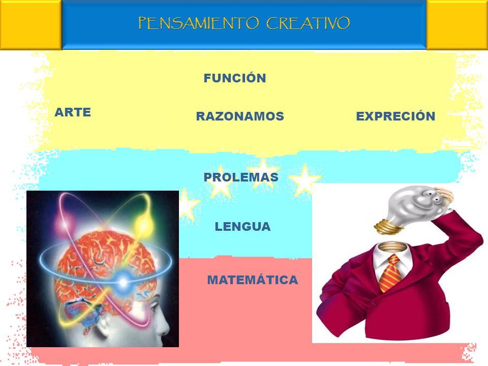 PENSAMIENTO CREATIVO FUNCIÓN ARTE RAZONAMOS EXPRECIÓN PROLEMAS LENGUA MATEMÁTICA