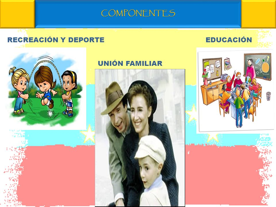 COMPONENTES RECREACIÓN Y DEPORTE EDUCACIÓN UNIÓN FAMILIAR