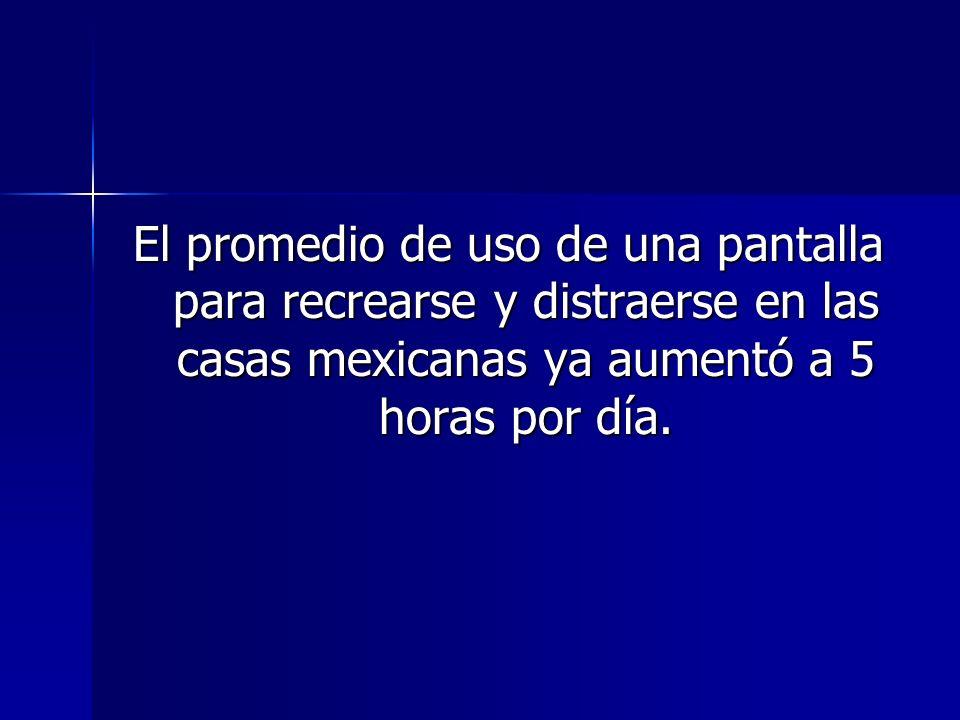 El promedio de uso de una pantalla para recrearse y distraerse en las casas mexicanas ya aumentó a 5 horas por día.