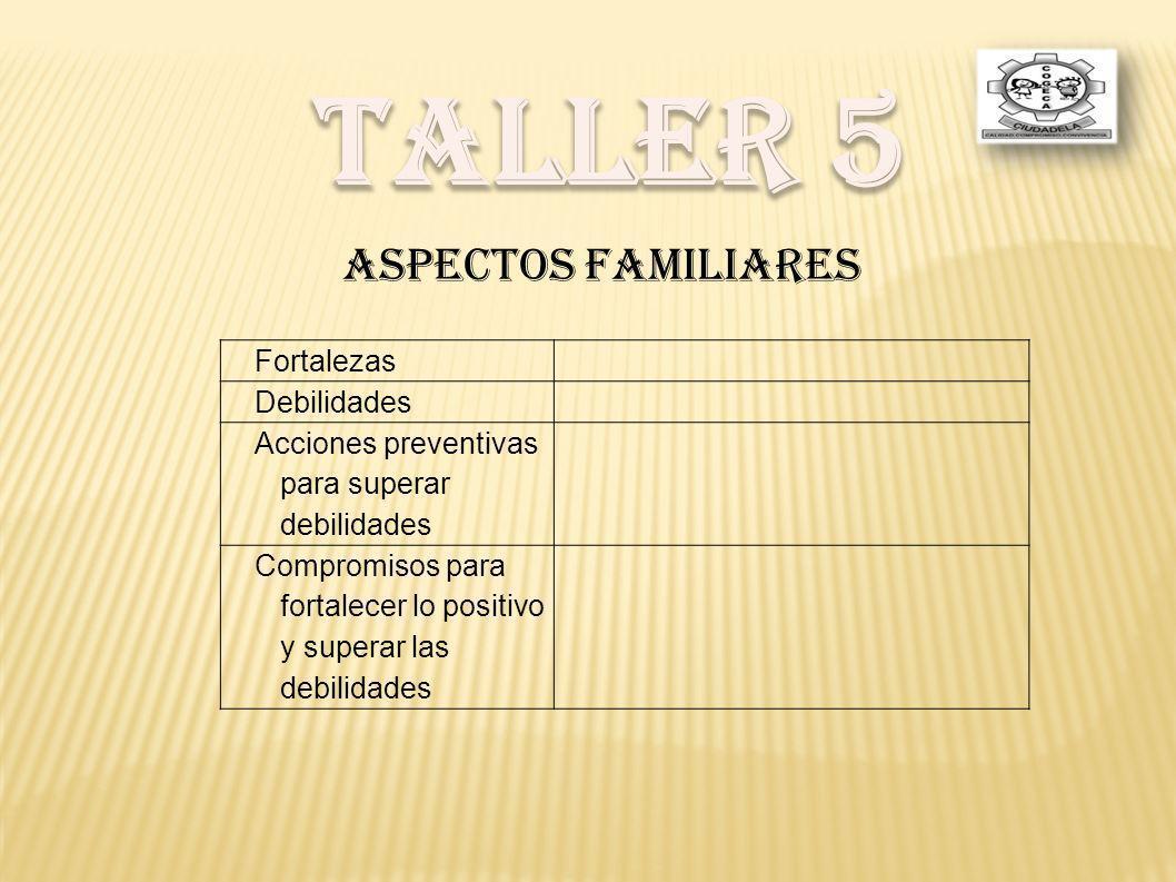 TALLER 5 ASPECTOS FAMILIARES Fortalezas Debilidades