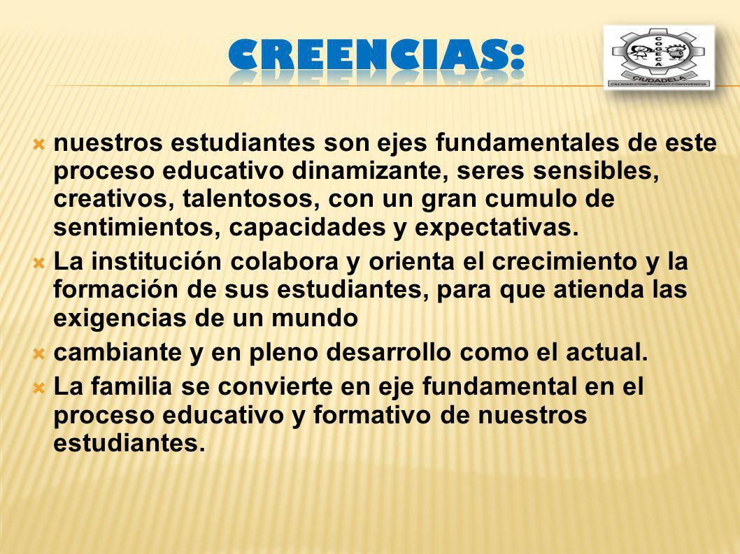 CREENCIAS:
