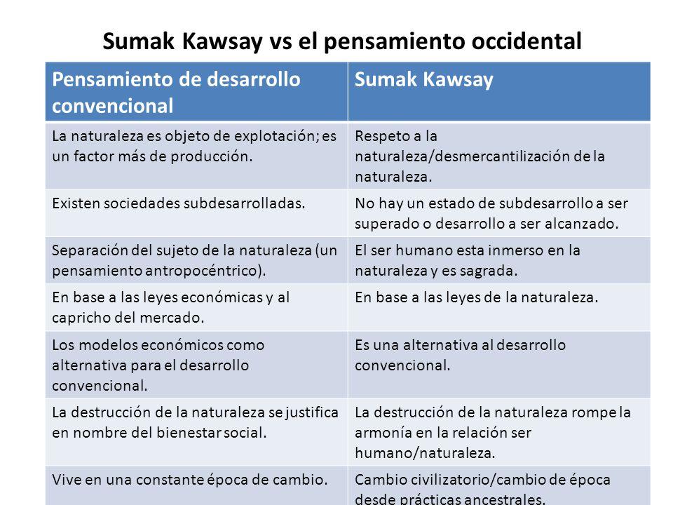 Sumak Kawsay vs el pensamiento occidental