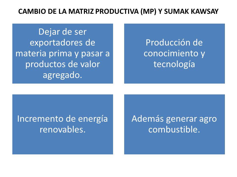 CAMBIO DE LA MATRIZ PRODUCTIVA (MP) Y SUMAK KAWSAY