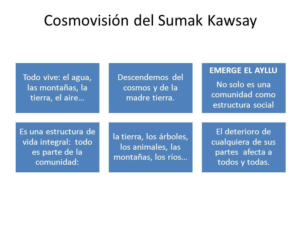 Cosmovisión del Sumak Kawsay