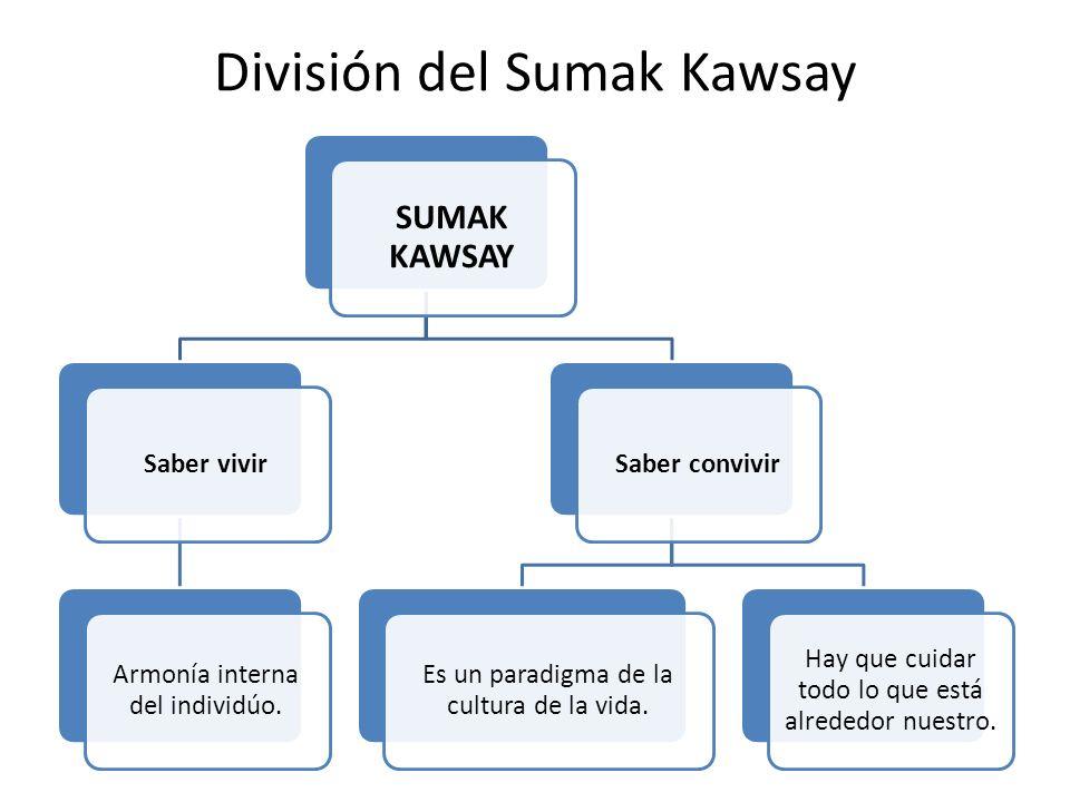 División del Sumak Kawsay