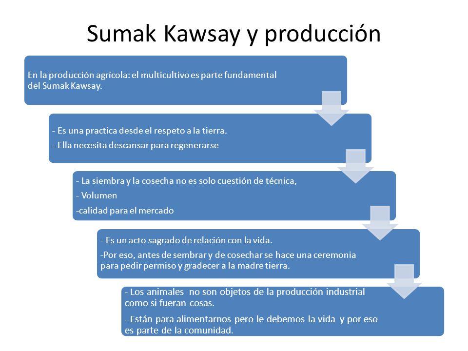 Sumak Kawsay y producción