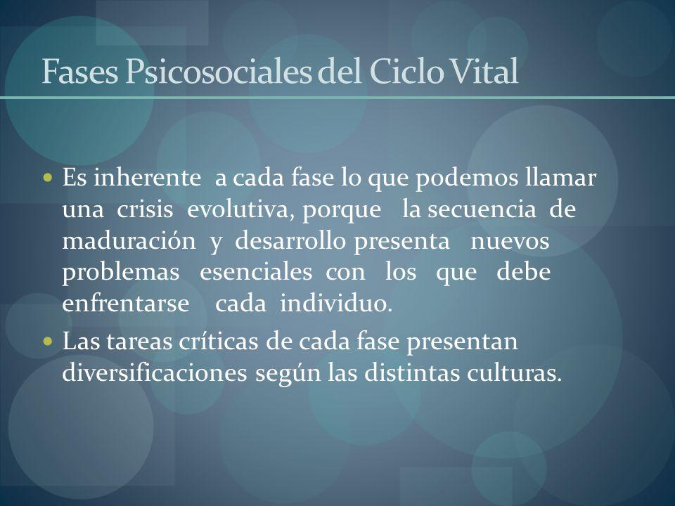 Fases Psicosociales del Ciclo Vital
