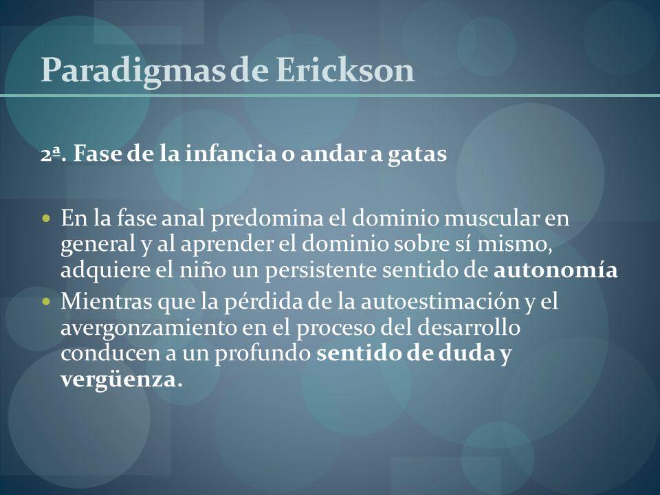 Paradigmas de Erickson