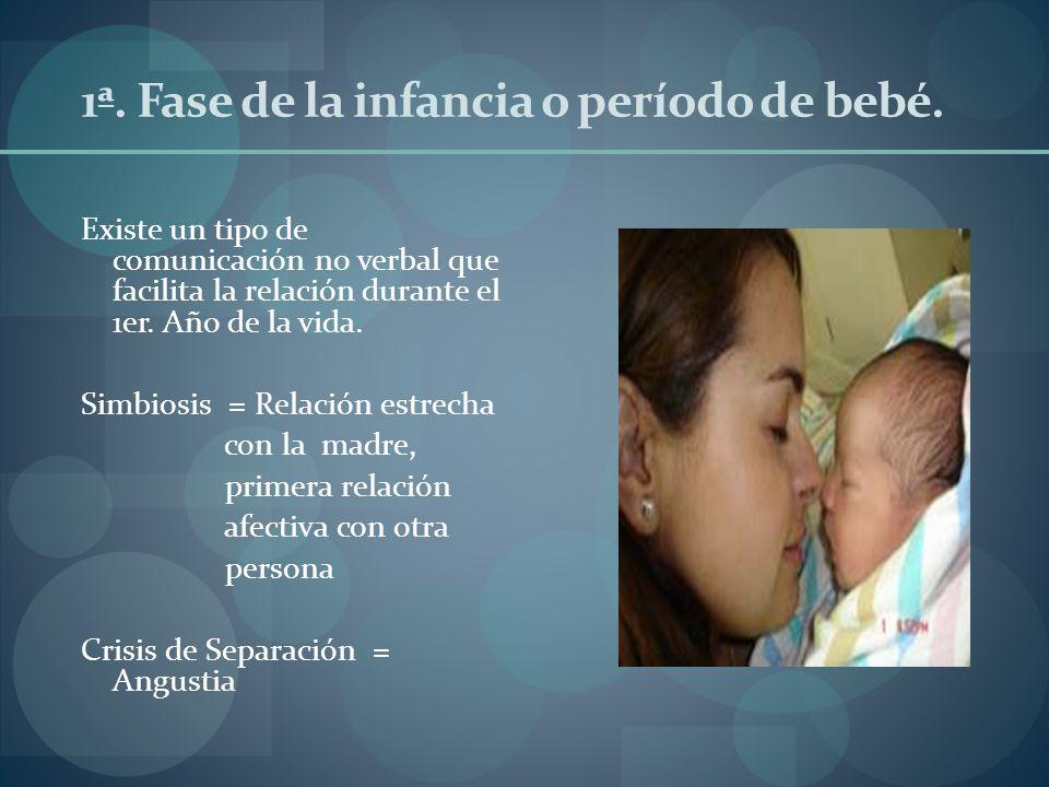 1ª. Fase de la infancia o período de bebé.