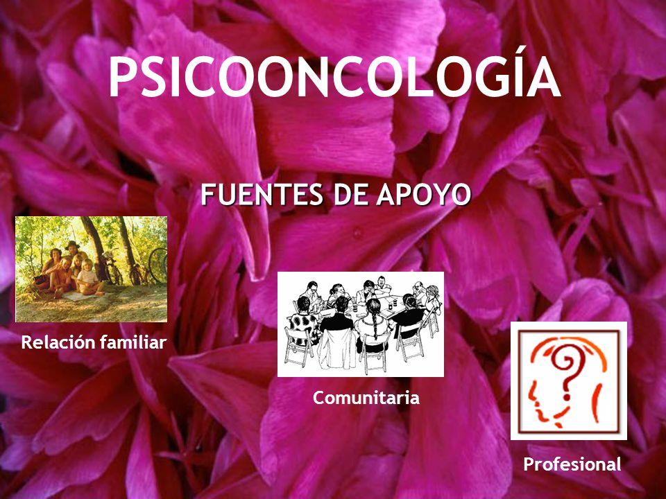 PSICOONCOLOGÍA FUENTES DE APOYO Relación familiar Comunitaria