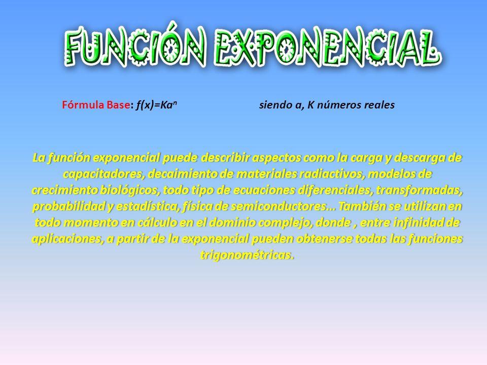 Fórmula Base: f(x)=Kan siendo a, K números reales