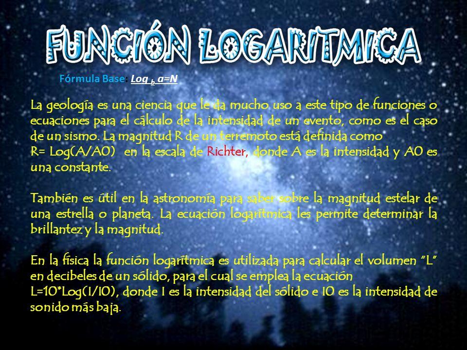 Fórmula Base: Log b a=N